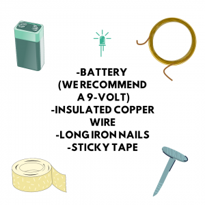 What you need for a DIY electromagnet: -Copper wire -A battery -Tape -Iron nails